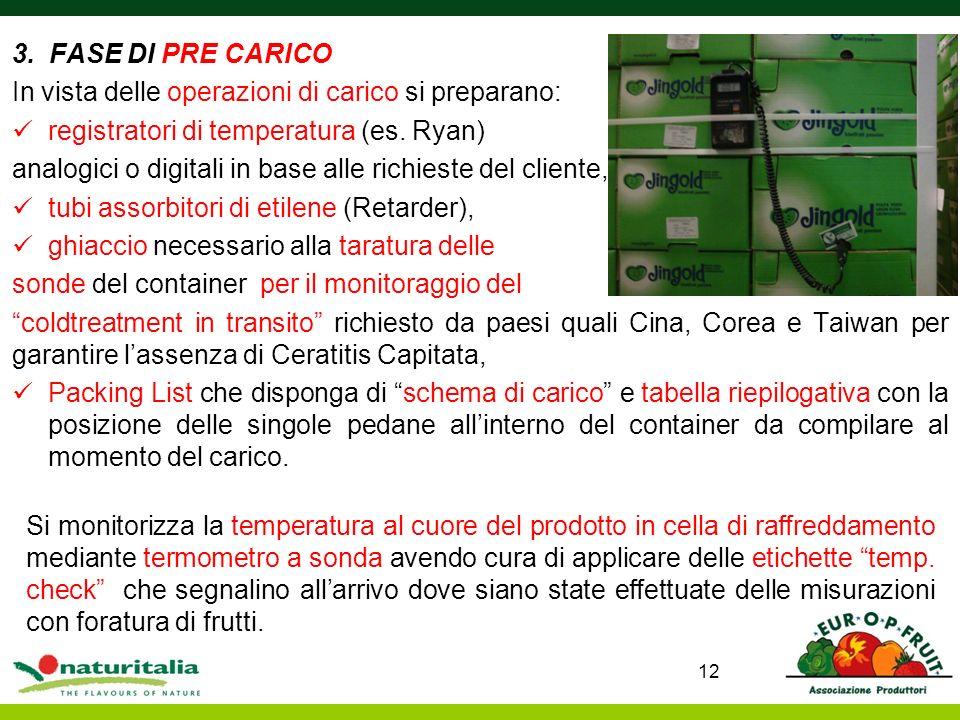 3. FASE DI PRE CARICO In vista delle operazioni di carico si preparano: registratori di temperatura (es. Ryan) analogici o digitali in base alle richi