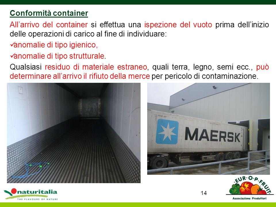 Conformità container Allarrivo del container si effettua una ispezione del vuoto prima dellinizio delle operazioni di carico al fine di individuare: a