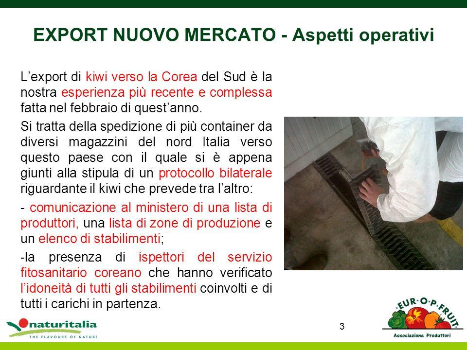EXPORT NUOVO MERCATO - Aspetti operativi Lexport di kiwi verso la Corea del Sud è la nostra esperienza più recente e complessa fatta nel febbraio di q