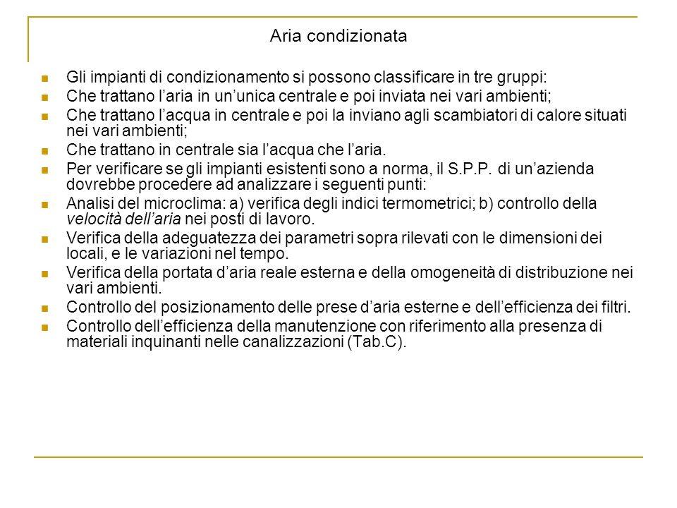 Aria condizionata Gli impianti di condizionamento si possono classificare in tre gruppi: Che trattano laria in ununica centrale e poi inviata nei vari