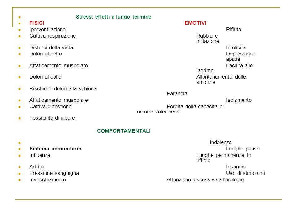 Stress: effetti a lungo termine FISICI EMOTIVI IperventilazioneRifiuto Cattiva respirazioneRabbia e irritazione Disturbi della vistaInfelicità Dolori