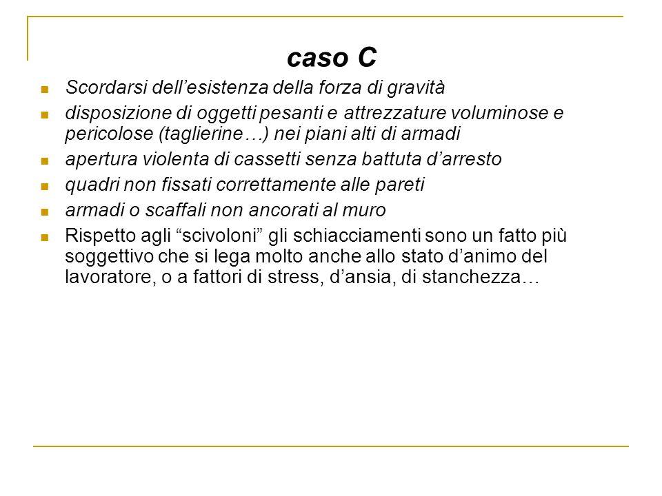 caso C Scordarsi dellesistenza della forza di gravità disposizione di oggetti pesanti e attrezzature voluminose e pericolose (taglierine…) nei piani a