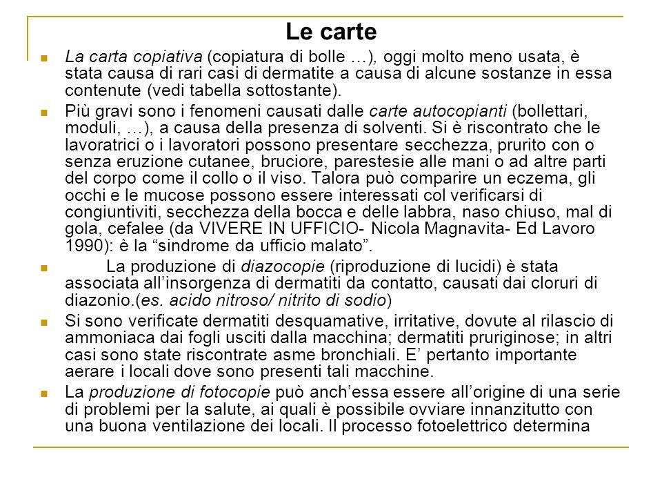 Le carte La carta copiativa (copiatura di bolle …), oggi molto meno usata, è stata causa di rari casi di dermatite a causa di alcune sostanze in essa
