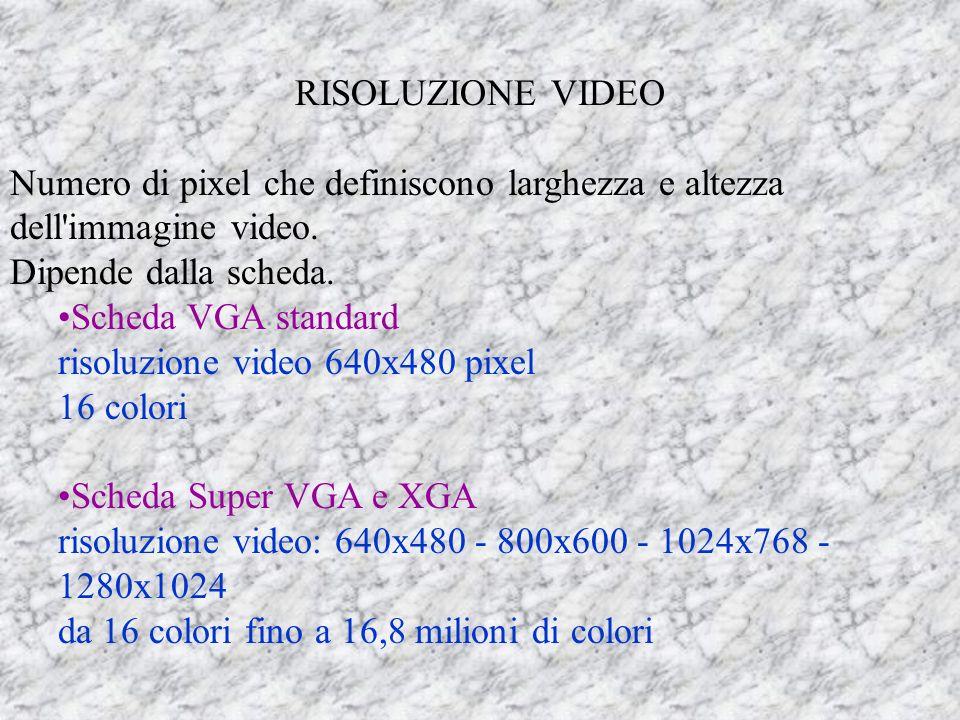 RISOLUZIONE VIDEO Numero di pixel che definiscono larghezza e altezza dell immagine video.