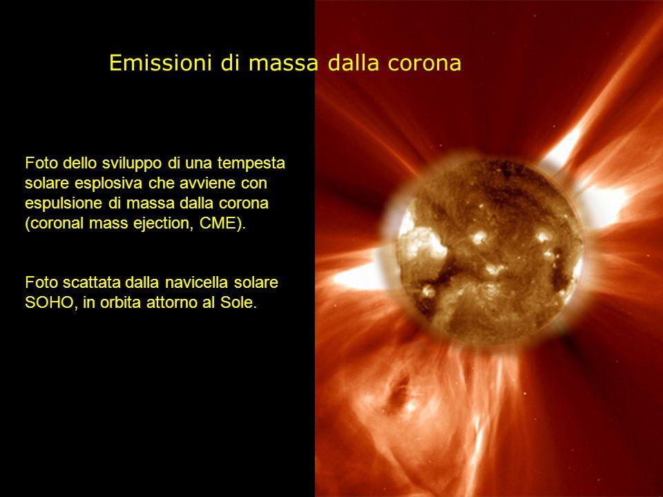 Protuberanze solari