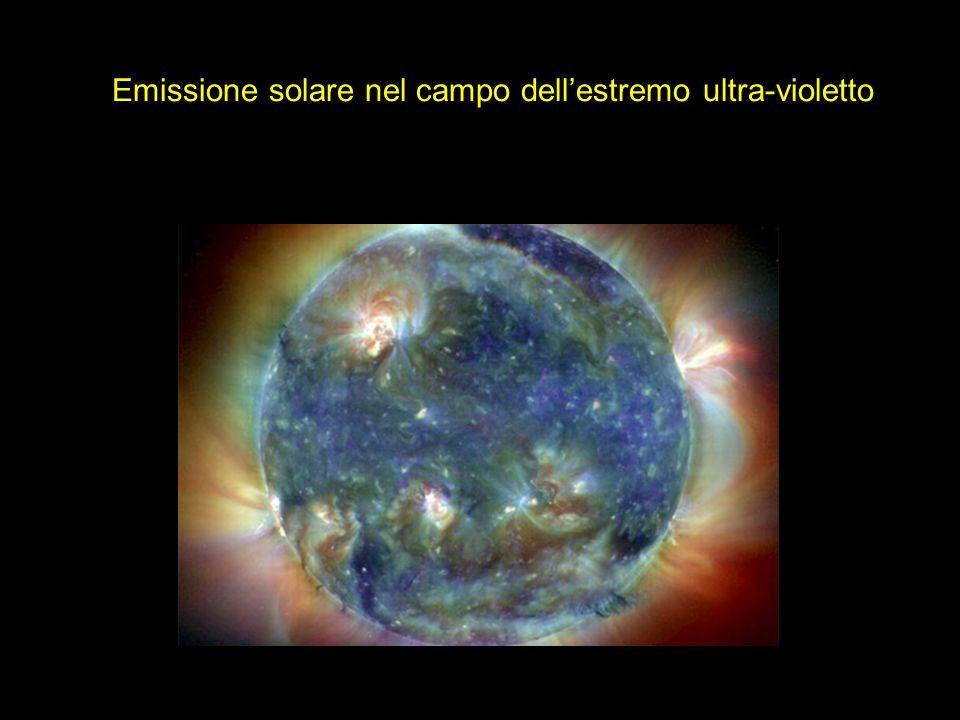 Emissione solare nel campo dellestremo ultra-violetto