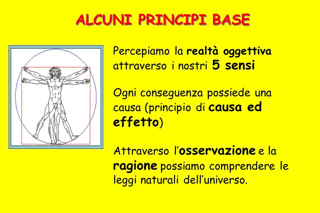 Percepiamo la realtà oggettiva attraverso i nostri 5 sensi Ogni conseguenza possiede una causa (principio di causa ed effetto ) Attraverso l osservazi