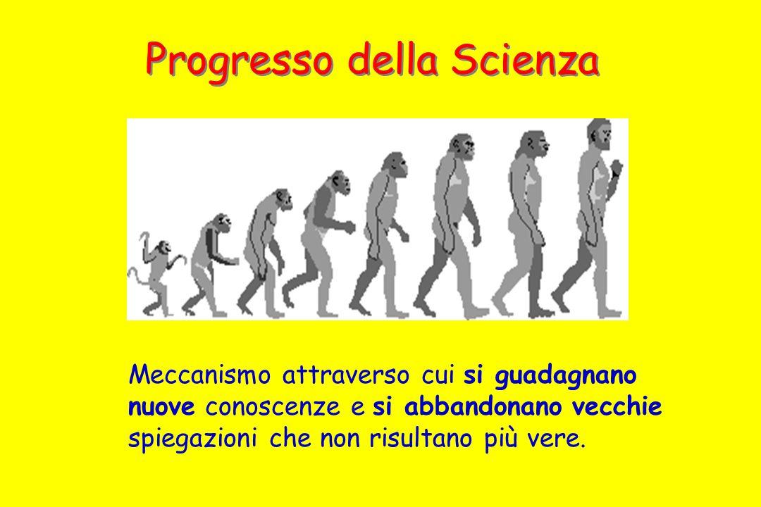 Progresso della Scienza Meccanismo attraverso cui si guadagnano nuove conoscenze e si abbandonano vecchie spiegazioni che non risultano più vere.