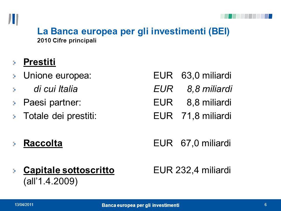 13/04/201137 Banca europea per gli investimenti Iniziativa del gruppo Bei nel quadro WBIF per il supporto alle PMI nellaccesso alle fonti di finanziamento, che si avvale dellesperienza del Fei e della Bers in questo campo.