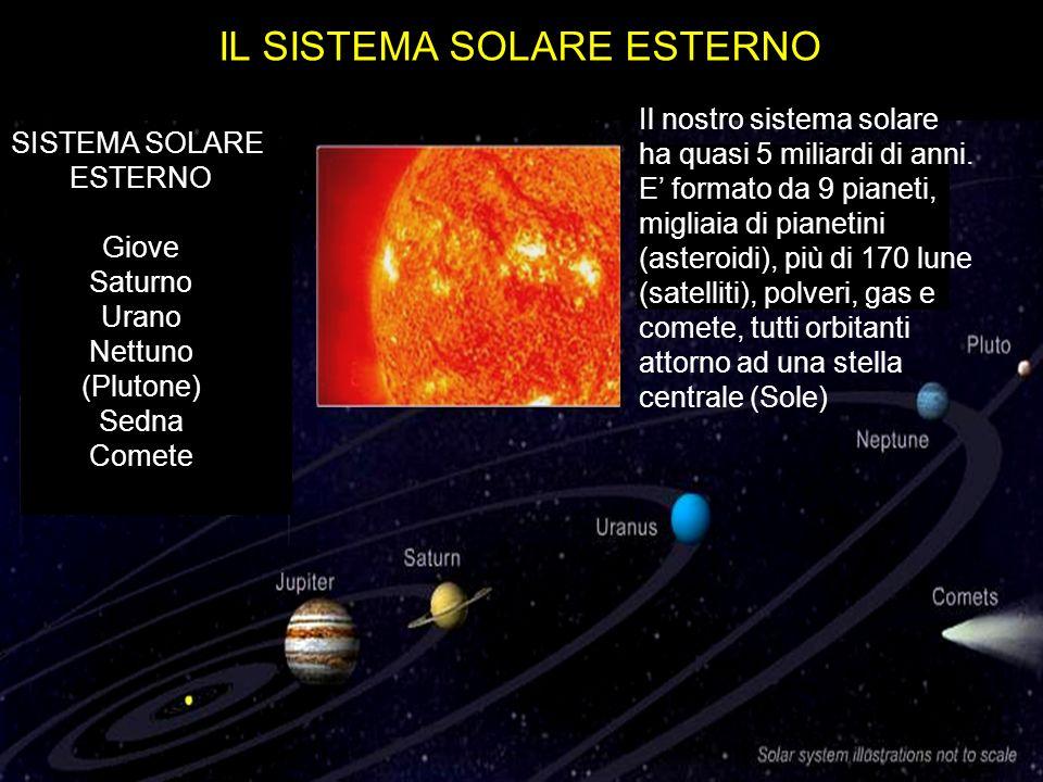 I quattro giganti di gas Nettuno Urano Saturno Giove (pianeti gassosi o gioviani) rispettate le dimensioni relative ma non le distanze