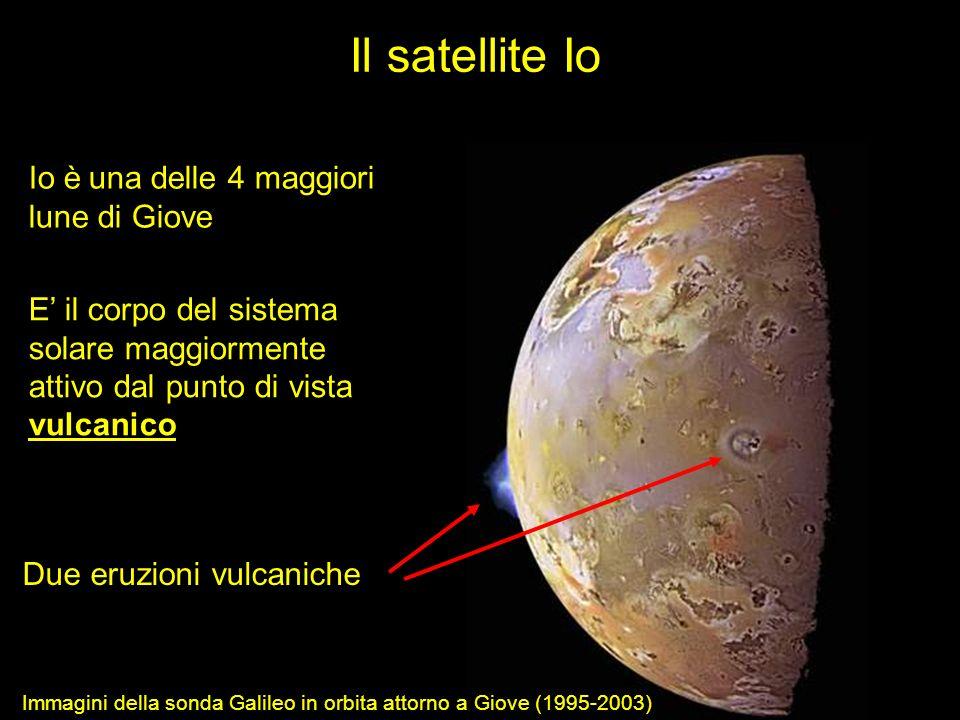 Il satellite Io E il corpo del sistema solare maggiormente attivo dal punto di vista vulcanico Due eruzioni vulcaniche Immagini della sonda Galileo in