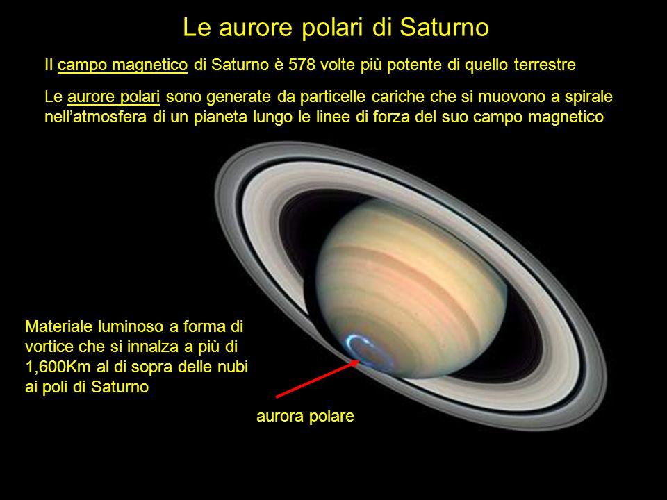 Le aurore polari di Saturno Materiale luminoso a forma di vortice che si innalza a più di 1,600Km al di sopra delle nubi ai poli di Saturno aurora pol