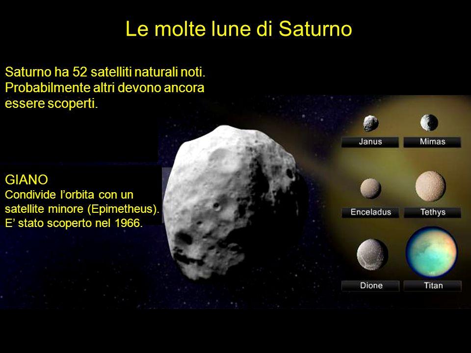 Le molte lune di Saturno GIANO Condivide lorbita con un satellite minore (Epimetheus). E stato scoperto nel 1966. Saturno ha 52 satelliti naturali not