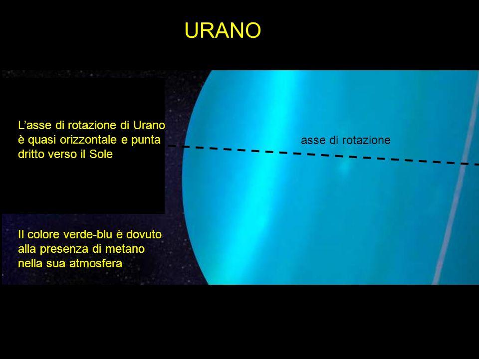 URANO Il colore verde-blu è dovuto alla presenza di metano nella sua atmosfera asse di rotazione Lasse di rotazione di Urano è quasi orizzontale e pun
