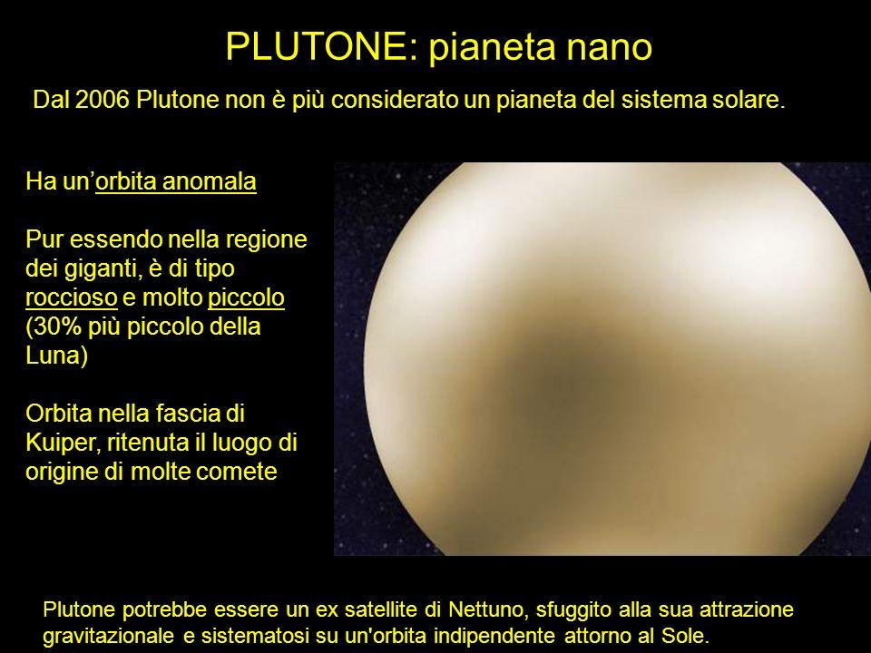 PLUTONE: pianeta nano Dal 2006 Plutone non è più considerato un pianeta del sistema solare. Ha unorbita anomala Pur essendo nella regione dei giganti,
