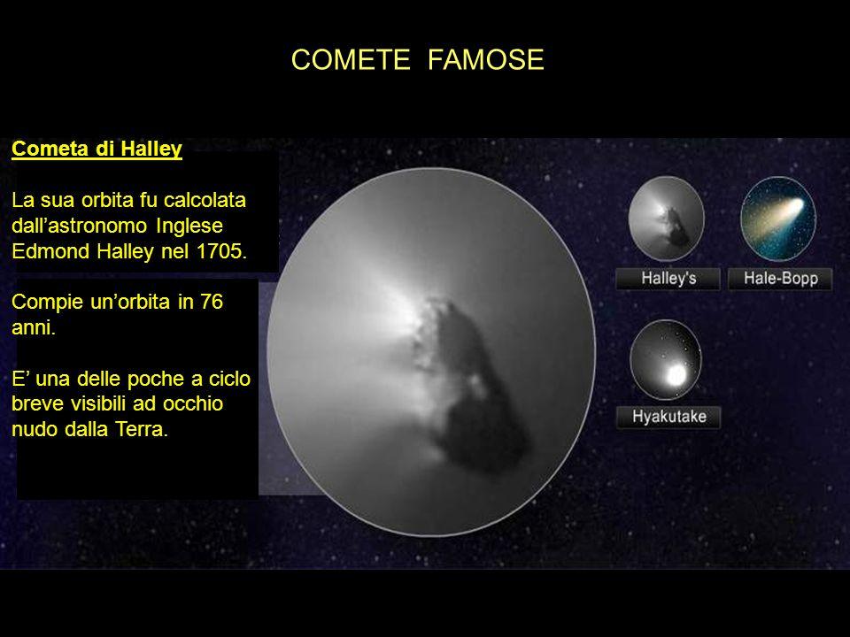 COMETE FAMOSE Cometa di Halley La sua orbita fu calcolata dallastronomo Inglese Edmond Halley nel 1705. Compie unorbita in 76 anni. E una delle poche
