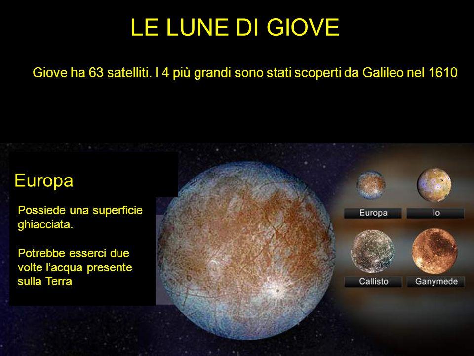 Il satellite Io E il corpo del sistema solare maggiormente attivo dal punto di vista vulcanico Due eruzioni vulcaniche Immagini della sonda Galileo in orbita attorno a Giove (1995-2003) Io è una delle 4 maggiori lune di Giove