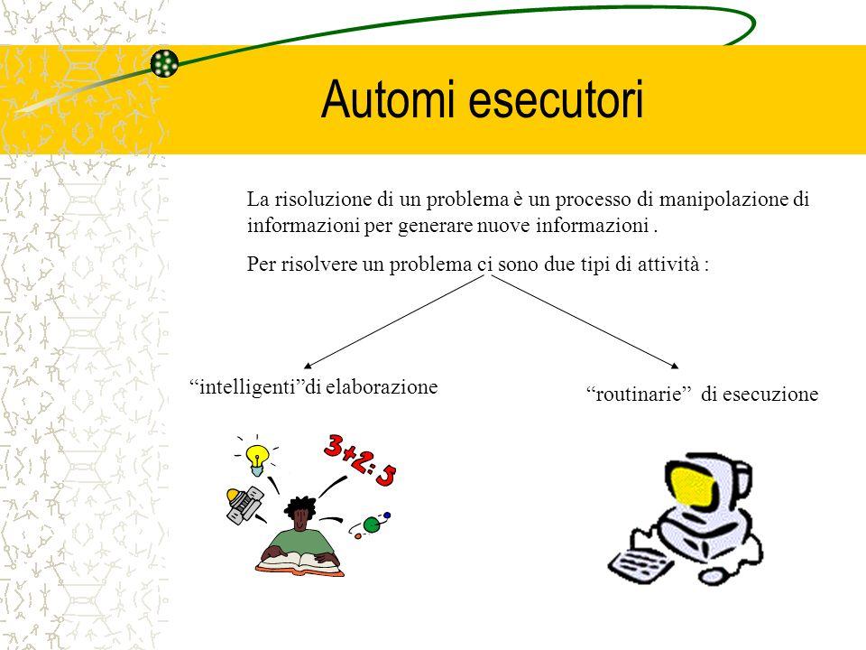 Automi esecutori La risoluzione di un problema è un processo di manipolazione di informazioni per generare nuove informazioni. Per risolvere un proble