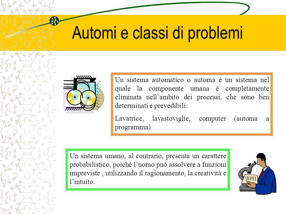 Automi e classi di problemi Un sistema automatico o automa è un sistema nel quale la componente umana è completamente eliminata nellambito dei process