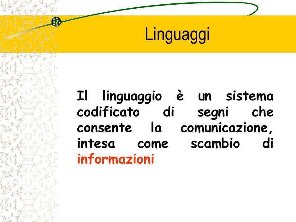 Linguaggi Il linguaggio è un sistema codificato di segni che consente la comunicazione, intesa come scambio di informazioni