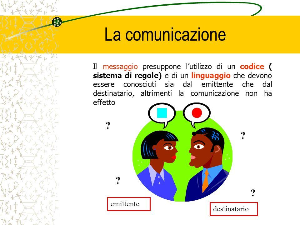 La comunicazione Il messaggio presuppone lutilizzo di un codice ( sistema di regole) e di un linguaggio che devono essere conosciuti sia dal emittente