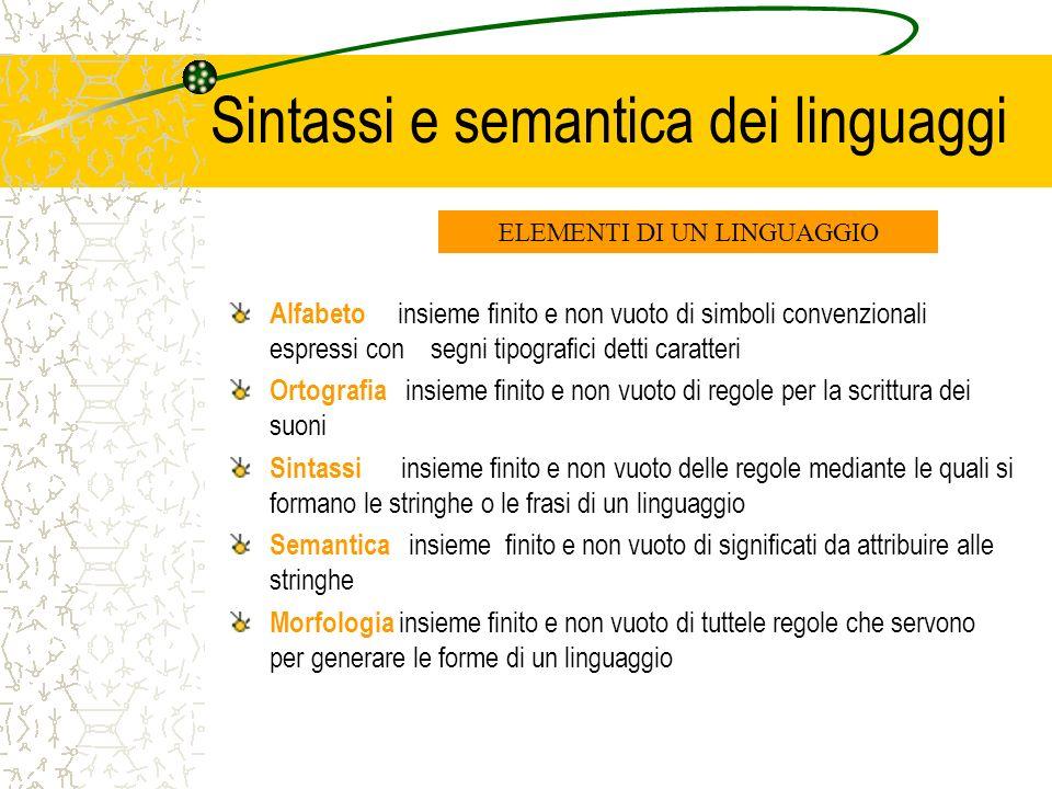 Sintassi e semantica dei linguaggi Alfabeto insieme finito e non vuoto di simboli convenzionali espressi con segni tipografici detti caratteri Ortogra