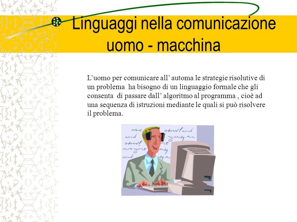 Linguaggi nella comunicazione uomo - macchina Luomo per comunicare all automa le strategie risolutive di un problema ha bisogno di un linguaggio forma