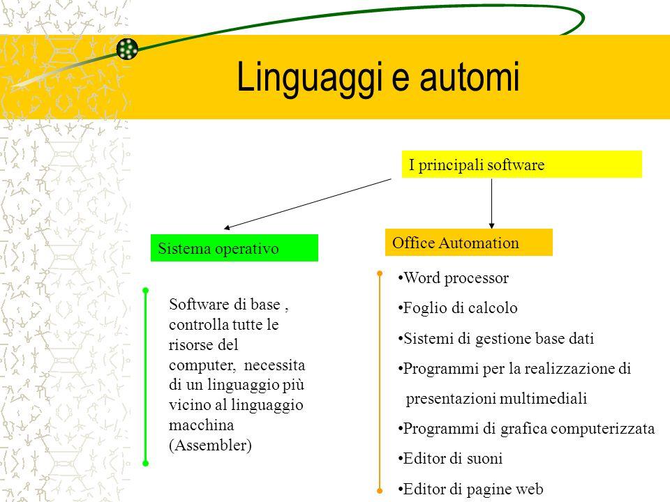 Linguaggi e automi I principali software Sistema operativo Office Automation Word processor Foglio di calcolo Sistemi di gestione base dati Programmi