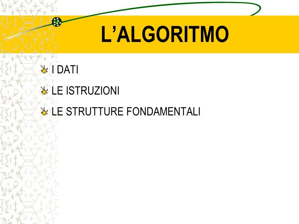 LALGORITMO I DATI LE ISTRUZIONI LE STRUTTURE FONDAMENTALI