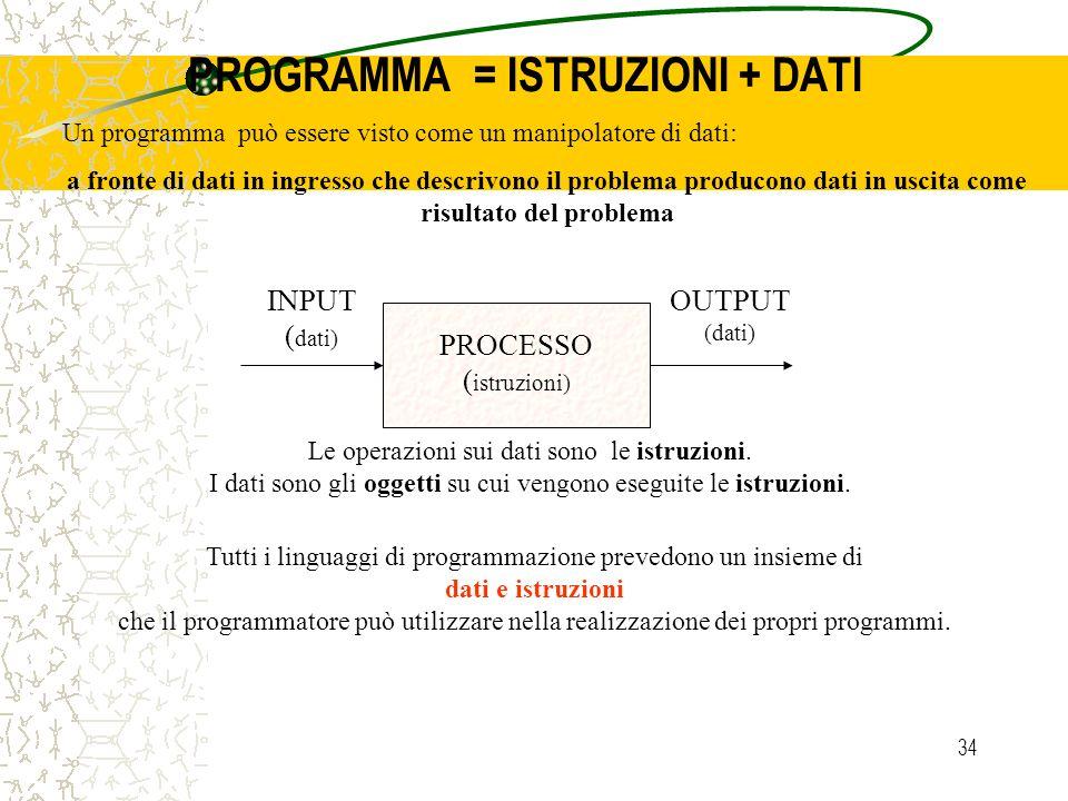 34 PROGRAMMA = ISTRUZIONI + DATI Un programma può essere visto come un manipolatore di dati: a fronte di dati in ingresso che descrivono il problema p
