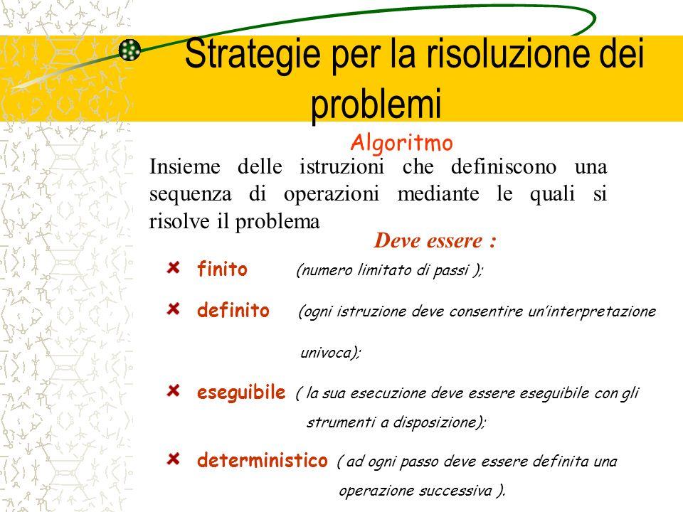 Strategie per la risoluzione dei problemi Algoritmo Insieme delle istruzioni che definiscono una sequenza di operazioni mediante le quali si risolve i