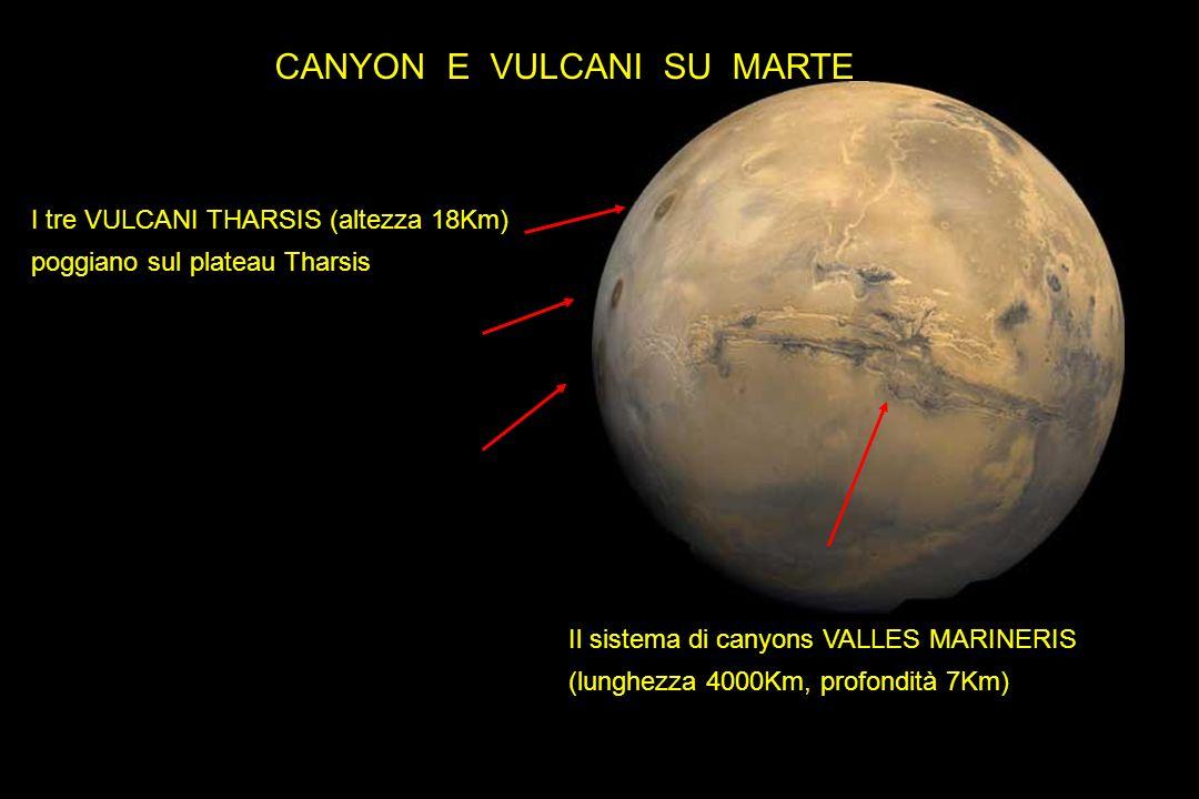 CANYON E VULCANI SU MARTE Il sistema di canyons VALLES MARINERIS (lunghezza 4000Km, profondità 7Km) I tre VULCANI THARSIS (altezza 18Km) poggiano sul