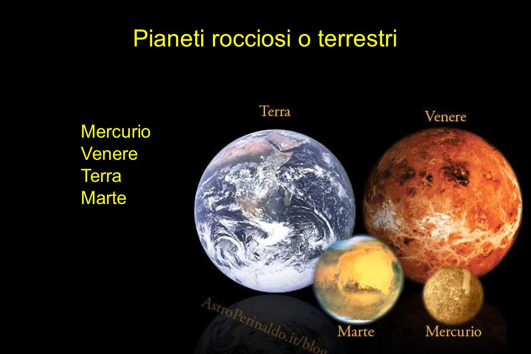 Pianeti rocciosi o terrestri Mercurio Venere Terra Marte