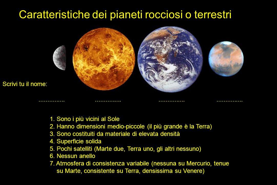 ............... Scrivi tu il nome:............... Caratteristiche dei pianeti rocciosi o terrestri 1. Sono i più vicini al Sole 2. Hanno dimensioni me