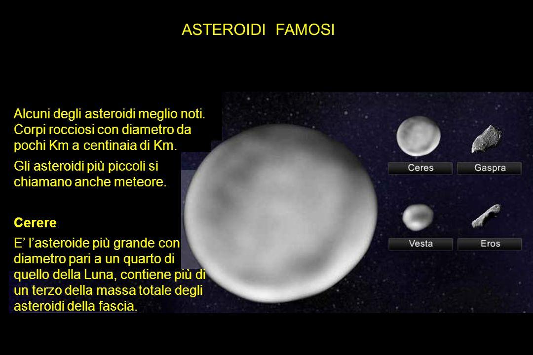 ASTEROIDI FAMOSI Alcuni degli asteroidi meglio noti. Corpi rocciosi con diametro da pochi Km a centinaia di Km. Gli asteroidi più piccoli si chiamano