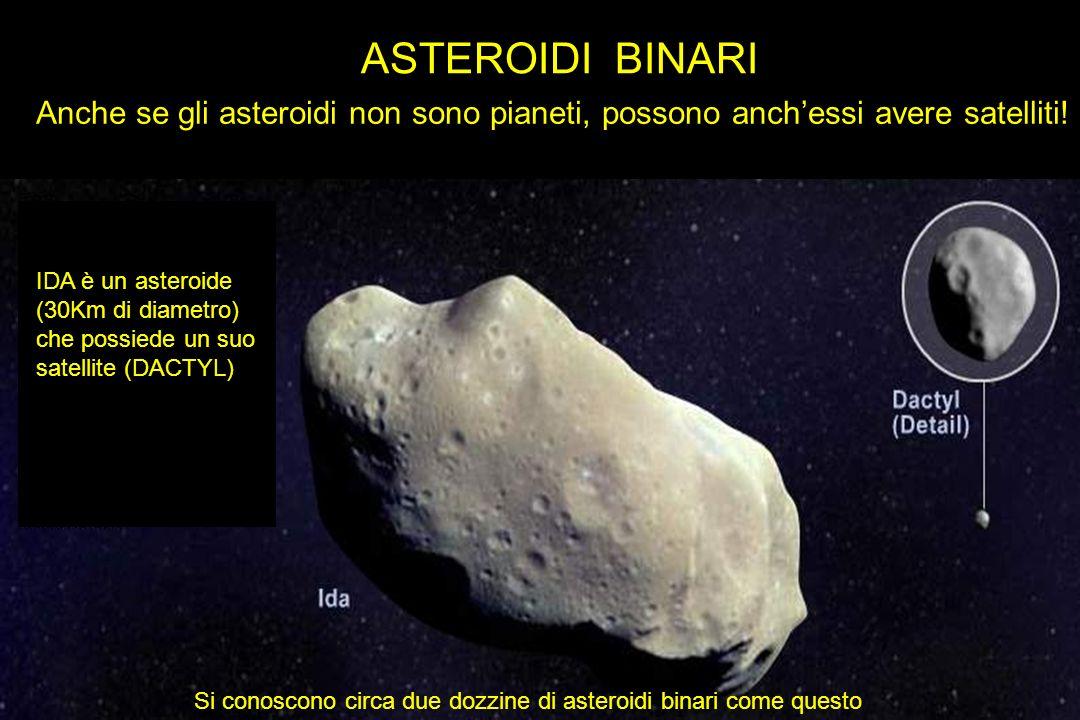 ASTEROIDI BINARI Anche se gli asteroidi non sono pianeti, possono anchessi avere satelliti! Si conoscono circa due dozzine di asteroidi binari come qu