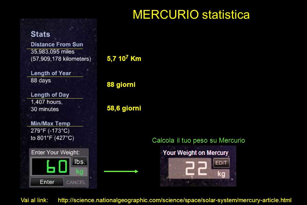 MARTE: il pianeta rosso Il quarto pianeta dal Sole, visto dal telescopio spaziale Hubble (2003)