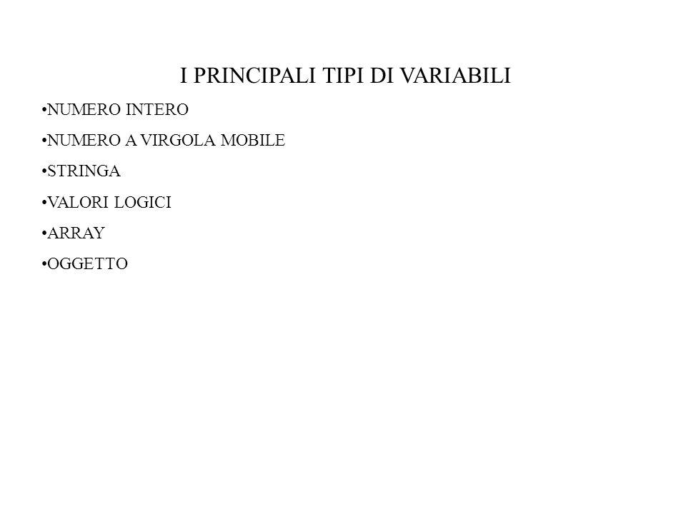 ES: <?PHP $CONTATORE =125; //contiene un intero $DESCRIZIONE=ARTICOLO IN VENDITA ; //contiene una stringa $PREZZO=31.2; //contiene un floating point ?