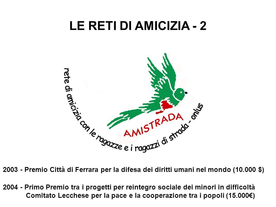 2003 - Premio Città di Ferrara per la difesa dei diritti umani nel mondo (10.000 $) 2004 - Primo Premio tra i progetti per reintegro sociale dei minori in difficoltà Comitato Lecchese per la pace e la cooperazione tra i popoli (15.000) LE RETI DI AMICIZIA - 2
