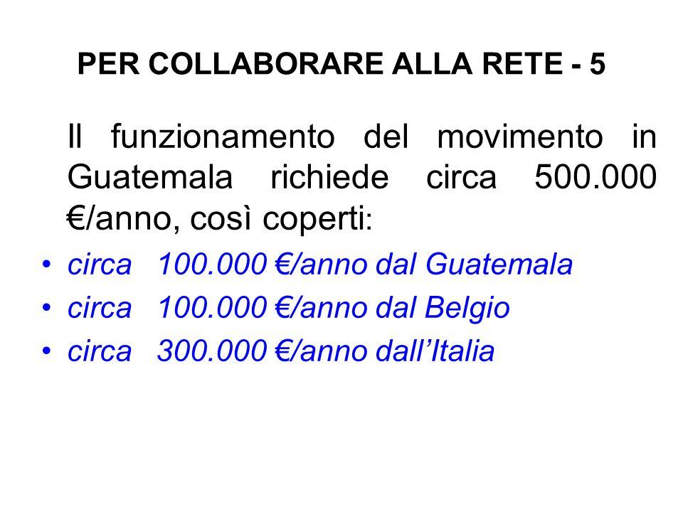 PER COLLABORARE ALLA RETE - 5 Il funzionamento del movimento in Guatemala richiede circa 500.000 /anno, così coperti : circa 100.000 /anno dal Guatemala circa 100.000 /anno dal Belgio circa 300.000 /anno dallItalia