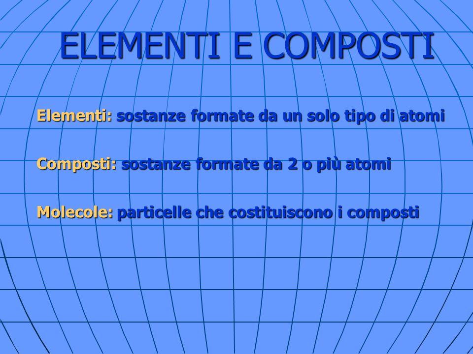 Elementi: sostanze formate da un solo tipo di atomi ELEMENTI E COMPOSTI Composti: sostanze formate da 2 o più atomi Molecole: particelle che costituis