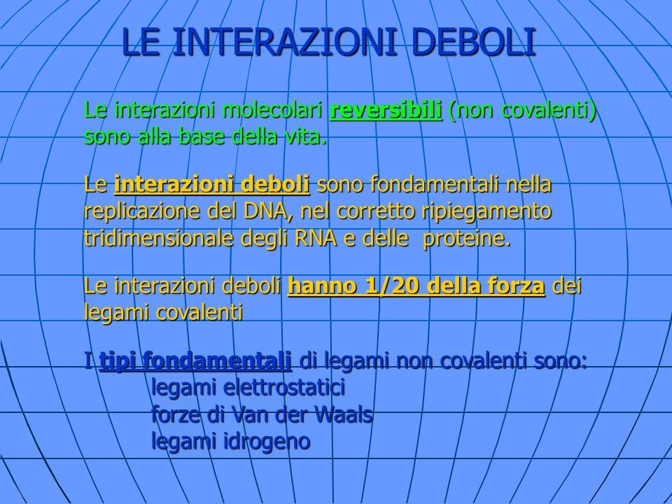 Le interazioni deboli hanno 1/20 della forza dei legami covalenti I tipi fondamentali di legami non covalenti sono: legami elettrostatici forze di Van