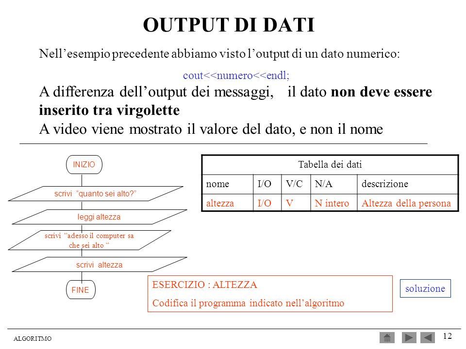 ALGORITMO 12 OUTPUT DI DATI Nellesempio precedente abbiamo visto loutput di un dato numerico: cout<<numero<<endl; A differenza delloutput dei messaggi