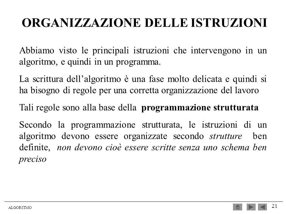 ALGORITMO 21 ORGANIZZAZIONE DELLE ISTRUZIONI Abbiamo visto le principali istruzioni che intervengono in un algoritmo, e quindi in un programma. La scr