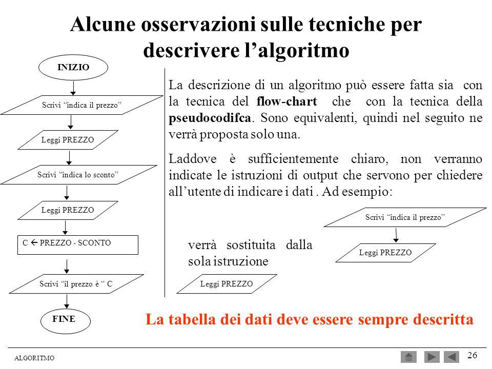 ALGORITMO 26 Alcune osservazioni sulle tecniche per descrivere lalgoritmo La descrizione di un algoritmo può essere fatta sia con la tecnica del flow-