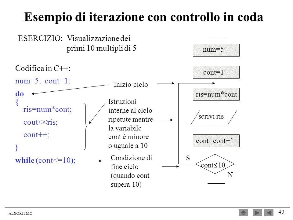 ALGORITMO 40 num=5 cont=1 ris=num*cont scrivi ris cont=cont+1 cont 10 s N ESERCIZIO: Visualizzazione dei primi 10 multipli di 5 Inizio ciclo Istruzion
