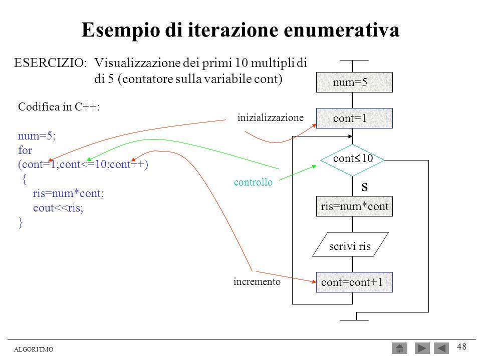 ALGORITMO 48 Esempio di iterazione enumerativa ESERCIZIO:Visualizzazione dei primi 10 multipli di di 5 (contatore sulla variabile cont) Codifica in C+