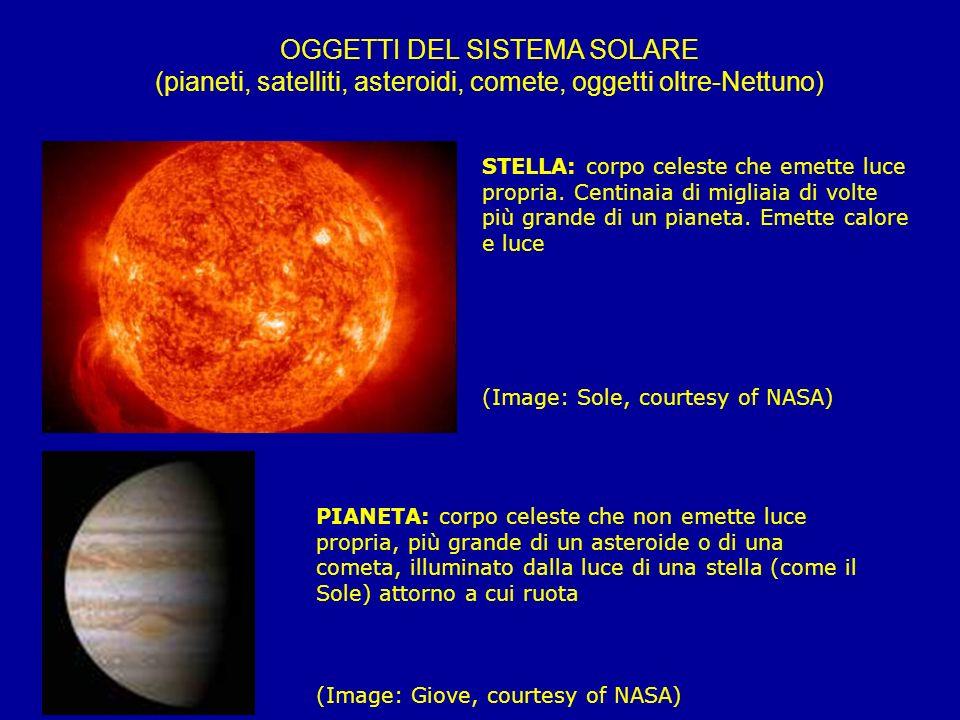 OGGETTI DEL SISTEMA SOLARE (pianeti, satelliti, asteroidi, comete, oggetti oltre-Nettuno) PIANETA: corpo celeste che non emette luce propria, più gran