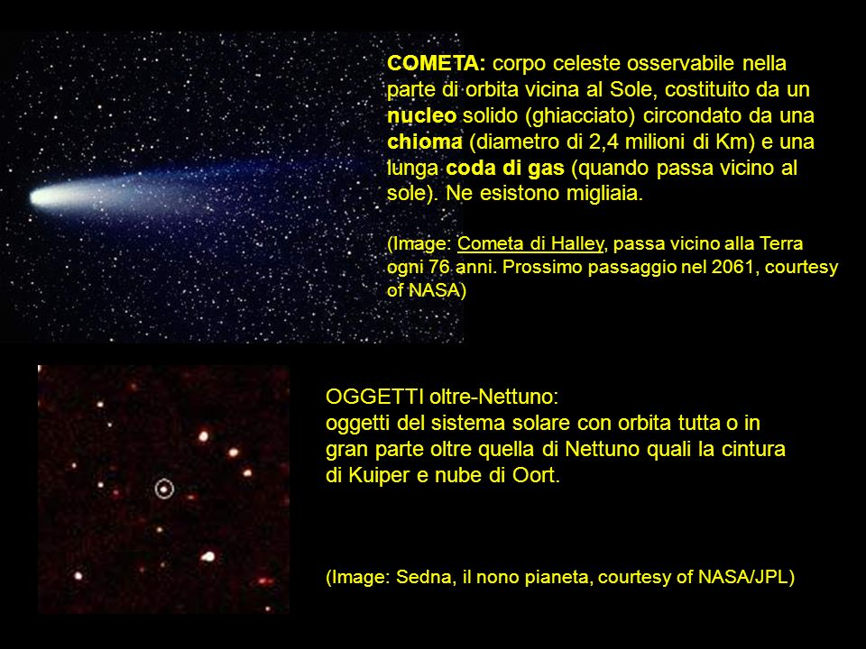 OGGETTI oltre-Nettuno: oggetti del sistema solare con orbita tutta o in gran parte oltre quella di Nettuno quali la cintura di Kuiper e nube di Oort.