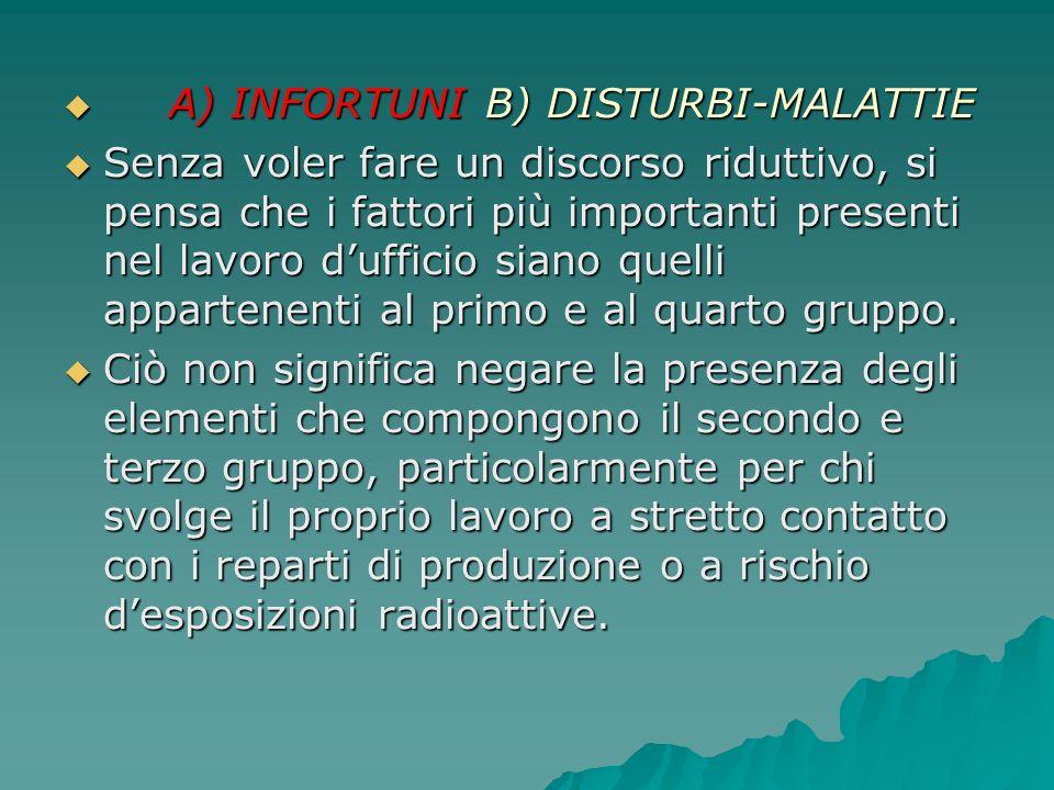 A) INFORTUNIB) DISTURBI-MALATTIE A) INFORTUNIB) DISTURBI-MALATTIE Senza voler fare un discorso riduttivo, si pensa che i fattori più importanti presen